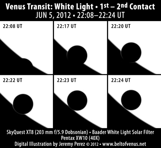 Venus Transit - First to Second Contact