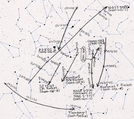 Satellite path sketch from September 16, 2012