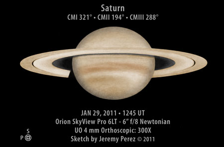 Sketch of Saturn<br />CMI 321&deg; - CMII 194&deg; - CMIII 288&deg;