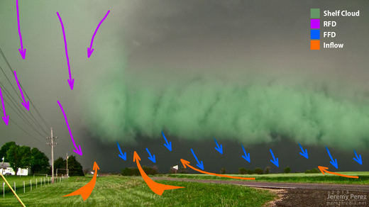 Oxford, Kansas Supercell - May 19, 2013 - Diagrammed