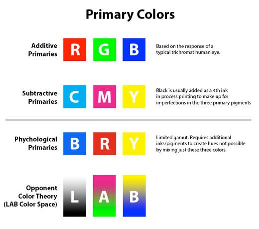 PrimaryColors.jpg